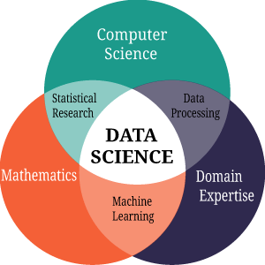 Datascience